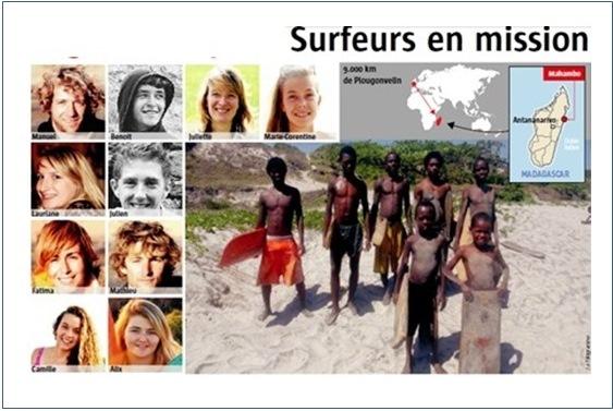 -®Benoit-CARPENTIER-SUP-longboard-surf-Mission_ MADASCAR_2015__MiMa_SURF4SMILE©-LeTelegramme